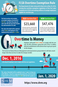overtime-infographic